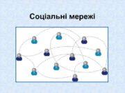 Соціальні мережі Ознаки соціальних мереж спілкування