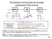 Отношение сигнал-шум на выходе приёмника ЧМ сигнала Условия