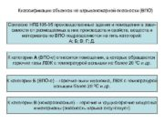 Классификация объектов по взрывопожарной опасности ВПО Согласно НПБ