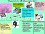 Психология учебной деятельности Учебная Д — деятельность по