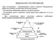 МОДУЛЬНОЕ ТЕСТИРОВАНИЕ -Цель тестирования максимизировать число и