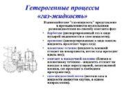 Гетерогенные процессы газ-жидкость Взаимодействие газ-жидкость представлено в промышленности
