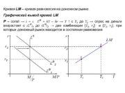 Кривая LM – кривая равновесия на денежном рынке.