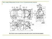 Курс лекций Оборудование заводов Раздел Гидромеханические аппараты