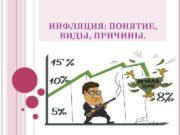ИНФЛЯЦИЯ ПОНЯТИЕ ВИДЫ ПРИЧИНЫ Инфляция inflation