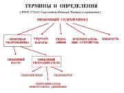 ТЕРМИНЫ И ОПРЕДЕЛЕНИЯ ГОСТ 17752 -81 Гидропривод