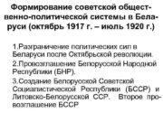 Формирование советской общественно-политической системы в Беларуси октябрь 1917