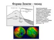 Форма Земли — геоид эквипотенциальная поверхность земного поля