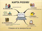 КАРТА РОЗУМУ Створення та використання МЕНТАЛЬНА КАРТА