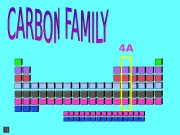 4 A  CARBON FAMILY HAS  5