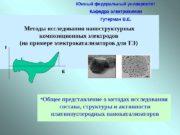Методы исследования наноструктурных композиционных электродов (на примере электрокатализаторов