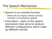 The Speech Mechanism  Speech is an overlaid