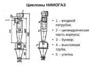 Циклоны НИИОГАЗ  • 1 – входной патрубок;