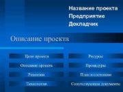 Название проекта Предприятие Докладчик Описание проекта Цели проекта