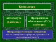 Компьютер Аппаратура hardware Программное обеспечение ПО software Программное