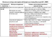 Основные методы исследований осадочных пород Кузнецов В Г