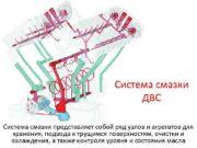 Система смазки ДВС Система смазки представляет собой ряд