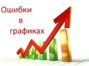 Ошибки в графиках Подготовила Авдеенко Анастасия