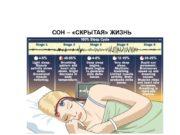 СОН – «СКРЫТАЯ» ЖИЗНЬ ЭЛЕКТРОЭНЦЕФАЛОГРАММА Униполярное отведение: Биполярное