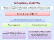 ТИПЫ И ВИДЫ ДЕФЕКТОВ Дефектом ГОСТ 17102 -71
