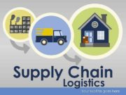 Supply Chain Logistics Your subtitle goes here