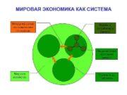 МИРОВАЯ ЭКОНОМИКА КАК СИСТЕМА Международные экономические отношения Фирмы