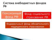 Система внебюджетных фондов РФ Пенсионный Фонд социального фонд