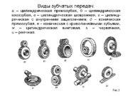 Рис. 1  Основные элементы и параметры цилиндрического
