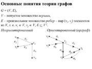 Основные понятия теории графов G = (V, E),