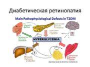 Диабетическая ретинопатия ДР представляет собой