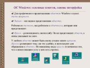 ОС Windows основные понятия основы интерфейса Для графического