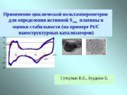 Применение циклической вольтамперометрии для определения истинной S пов