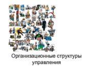 Организационные структуры управления Структура управления