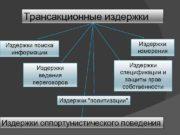 Трансакционные издержки Издержки измерения Издержки поиска информации Издержки