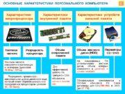 ОСНОВНЫЕ ХАРАКТЕРИСТИКИ ПЕРСОНАЛЬНОГО КОМПЬЮТЕРА Характеристики микропроцессора Характеристики внутренней
