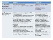 Критерий Россия Германия 1 Источник правового регулирования ФЗ