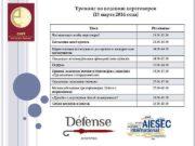Тренинг по ведению переговоров 15 марта 2014 года