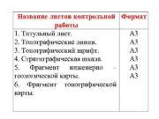 Название листов контрольной Формат работы 1 Титульный лист
