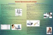 Уголок бронхиальной астмы Спирометрия метод исследования функции внешнего
