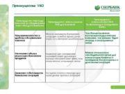 Преимущества УКО Преимущества перевода Клиентов на обслуживание через