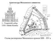 Архитектура Московского княжества 1 — Успенский собор 1326