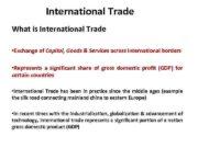 International Trade What is International Trade Exchange