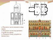 1 Назовите части внешнего вида храма 2 Назовите