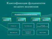Классификация фундаментов мелкого заложения Фундаменты на естественном основании