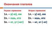 Окончания глаголов Первое спряжение Второе спряжение 1 л