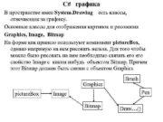 C графика В пространстве имен System Drawing есть