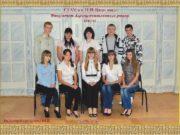 Куратор Карпычева М В Куратор группы Б-УК-201