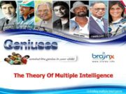 The Theory Of Multiple Intelligence What is