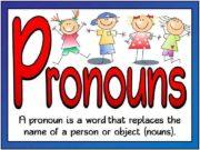 Personal Pronoun Possessive Pronouns Objective Pronouns
