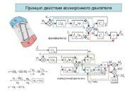 Принцип действия асинхронного двигателя трансформатор асинхронный двигатель